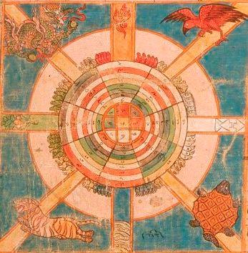 Горловое Пение Тибетских Монахов Слушать